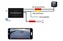 Wifi video vysílač pro kameru